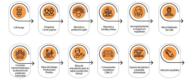 Participacion y gestion ciudadana